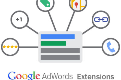 What are ad extensions in google adwords